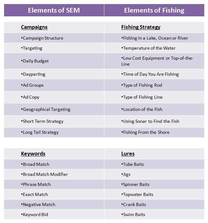 PPC vs Fishing v3