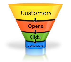 Sales-Funnel-Graphic