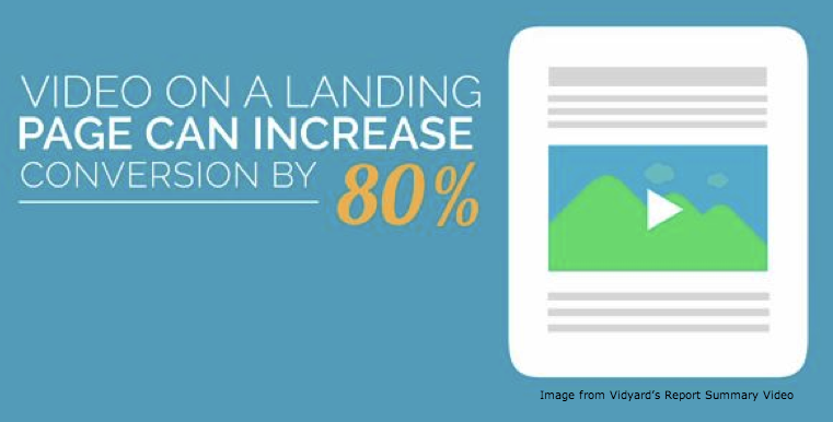 video landing page conversion