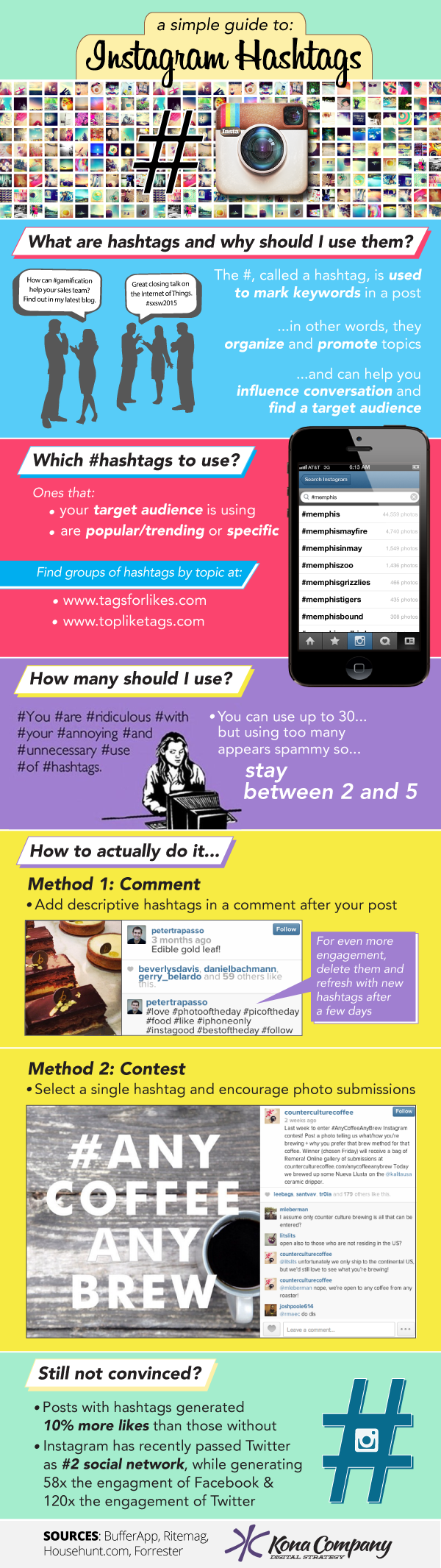 Simple Guide to Instagram Hashtags