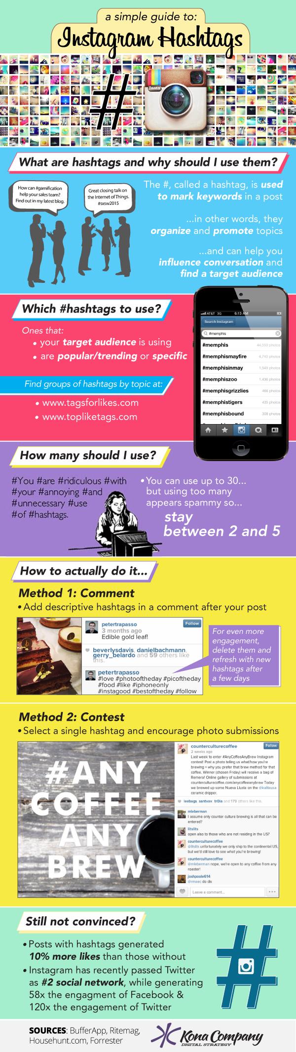 instagram hashtag infographic