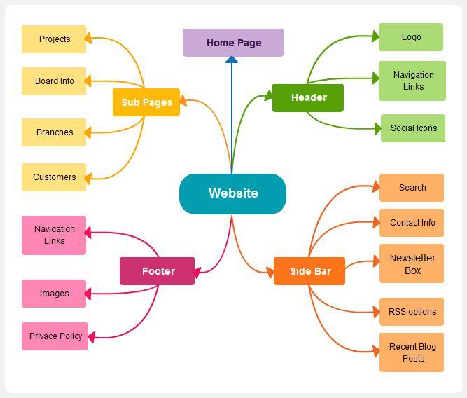 Diagram Examples Drawn Using Creately  Creately