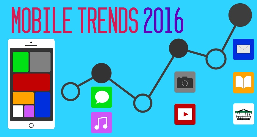Mobile Trends For 2016: Convert Customers With Mobile