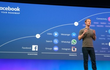 Facebook F8 And Instant Articles