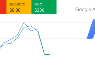 The New Google AdWords Interface
