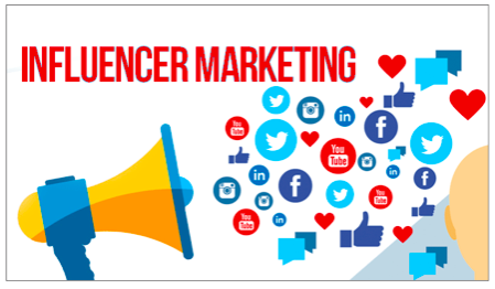 Influencer Marketing Starter Guide: 4 Simple Steps